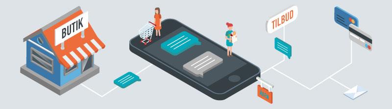 Mere effektiv markedsføring med SMS
